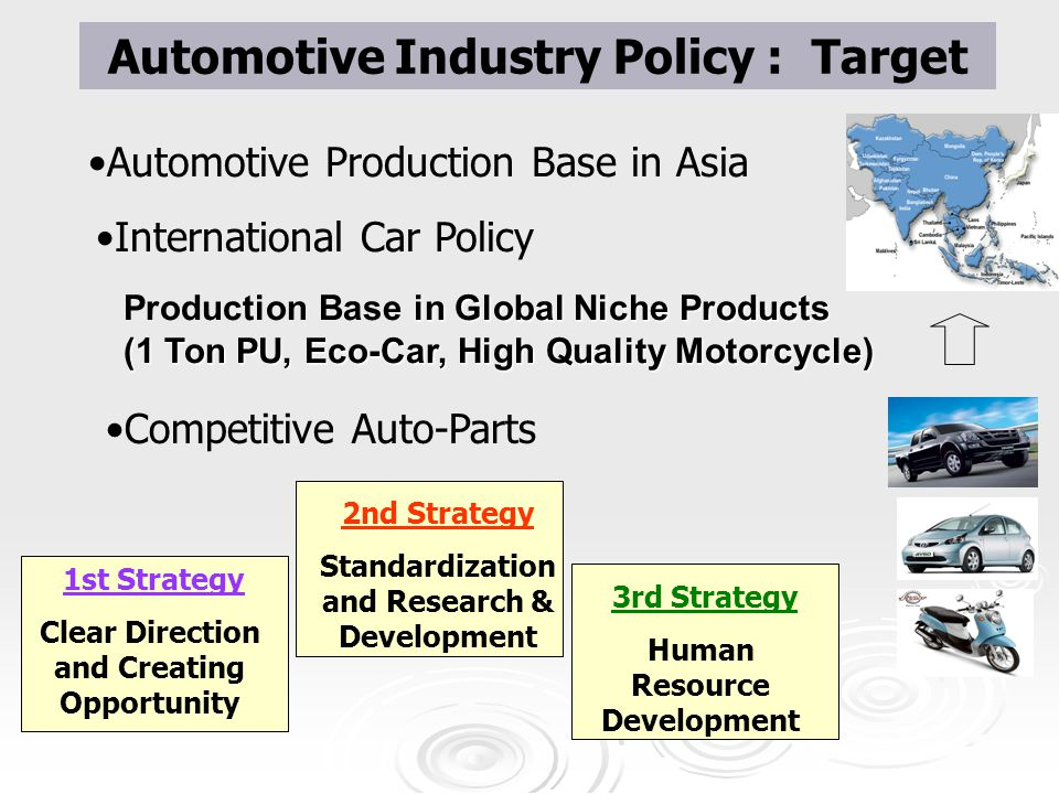 Automotive Industry Policy : Target