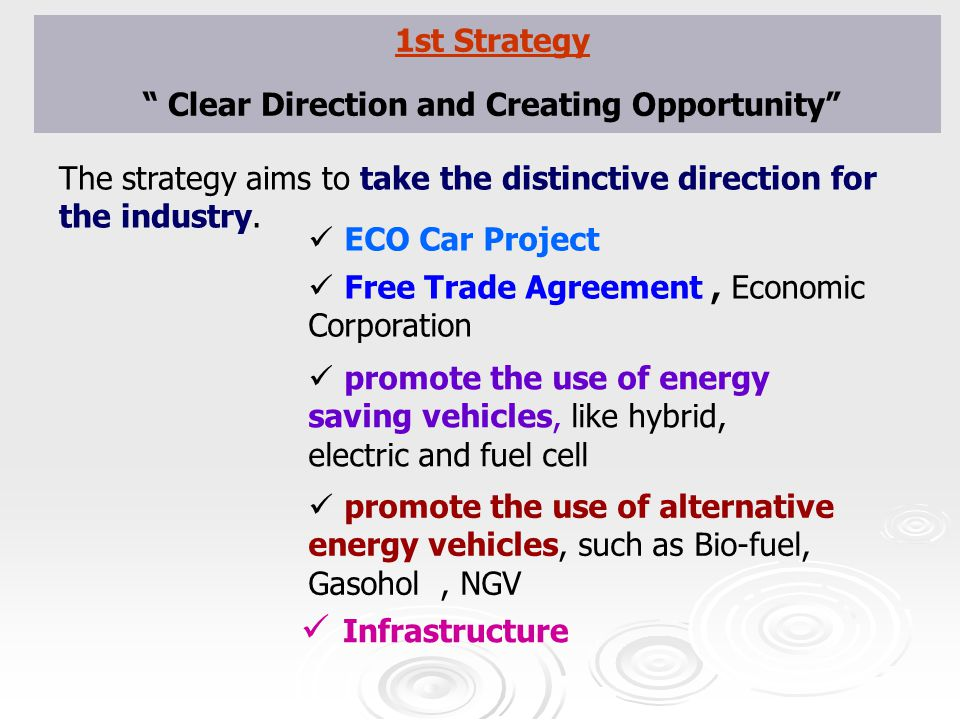 1st Strategy Clear Direction and Creating Opportunity