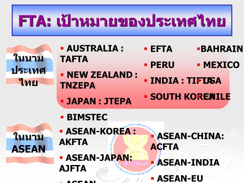 FTA: เป้าหมายของประเทศไทย