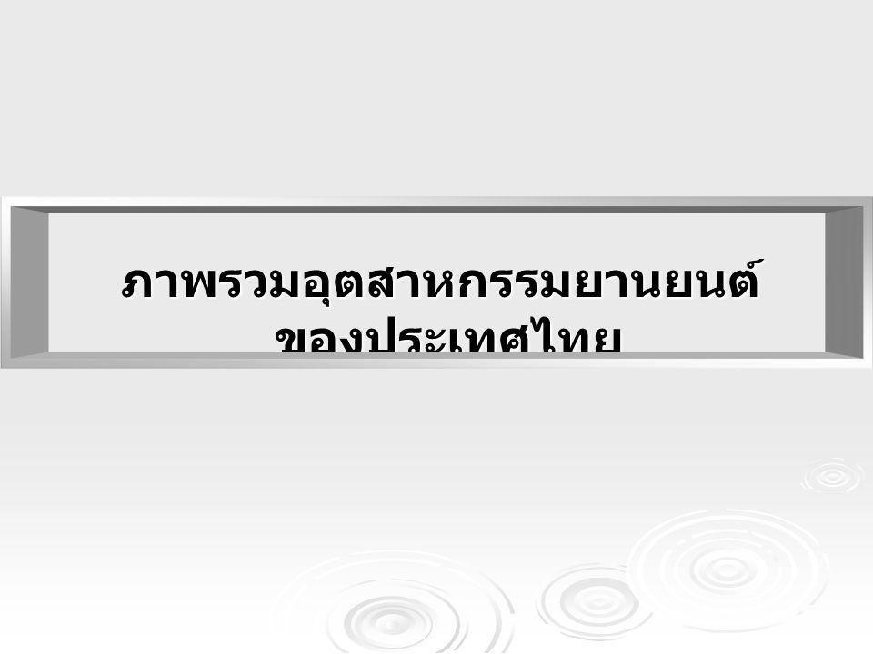 ภาพรวมอุตสาหกรรมยานยนต์ของประเทศไทย