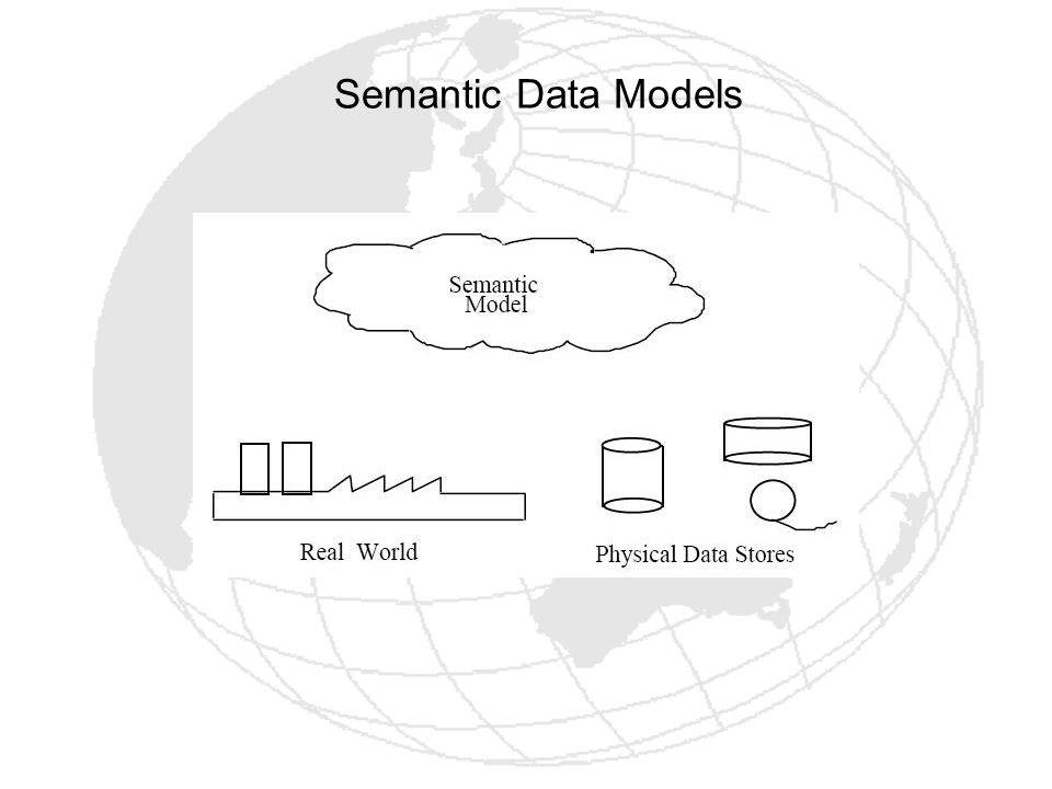 Semantic Data Models