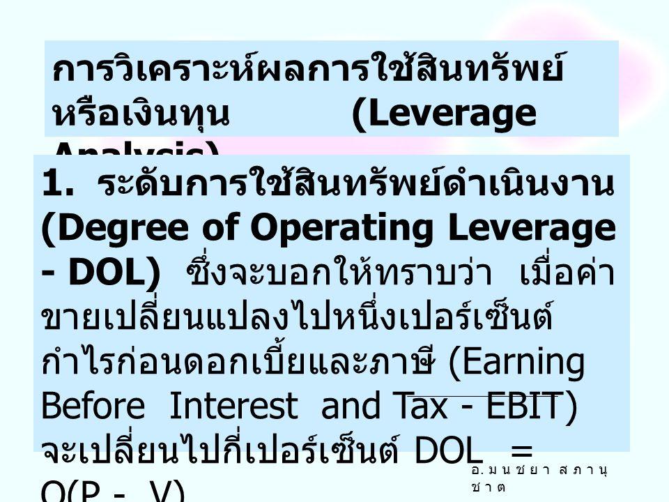 การวิเคราะห์ผลการใช้สินทรัพย์หรือเงินทุน (Leverage Analysis)