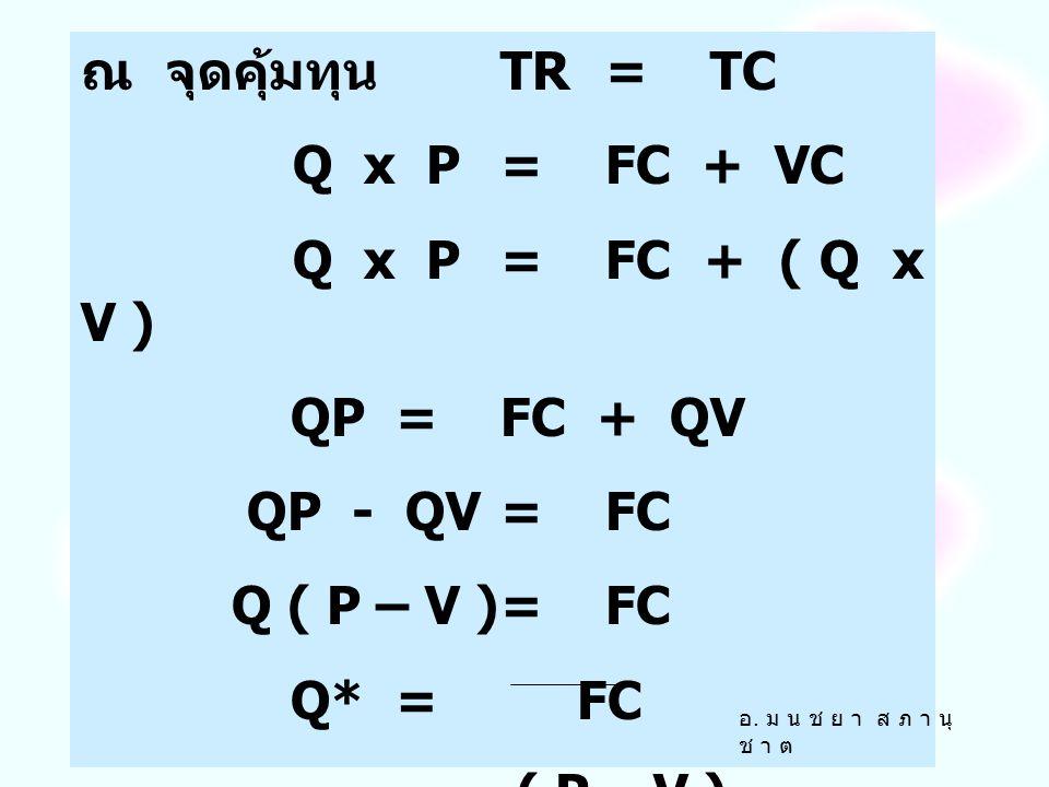 ณ จุดคุ้มทุน TR = TC Q x P = FC + VC Q x P = FC + ( Q x V )
