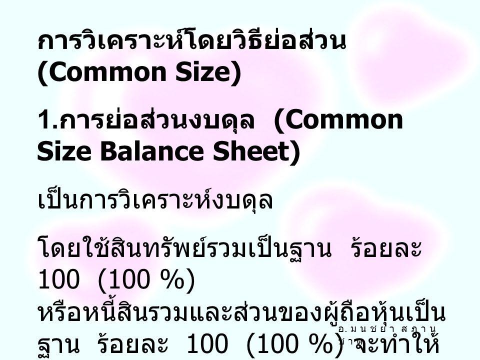 การวิเคราะห์โดยวิธีย่อส่วน (Common Size)