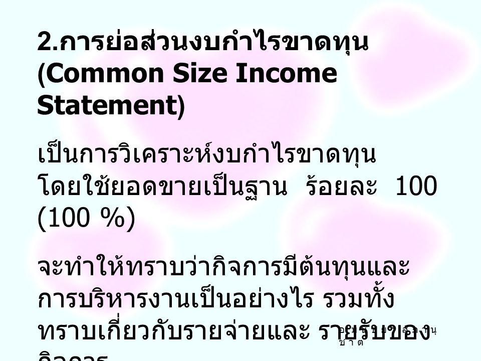2.การย่อส่วนงบกำไรขาดทุน (Common Size Income Statement)