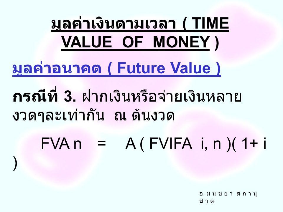 มูลค่าเงินตามเวลา ( TIME VALUE OF MONEY )