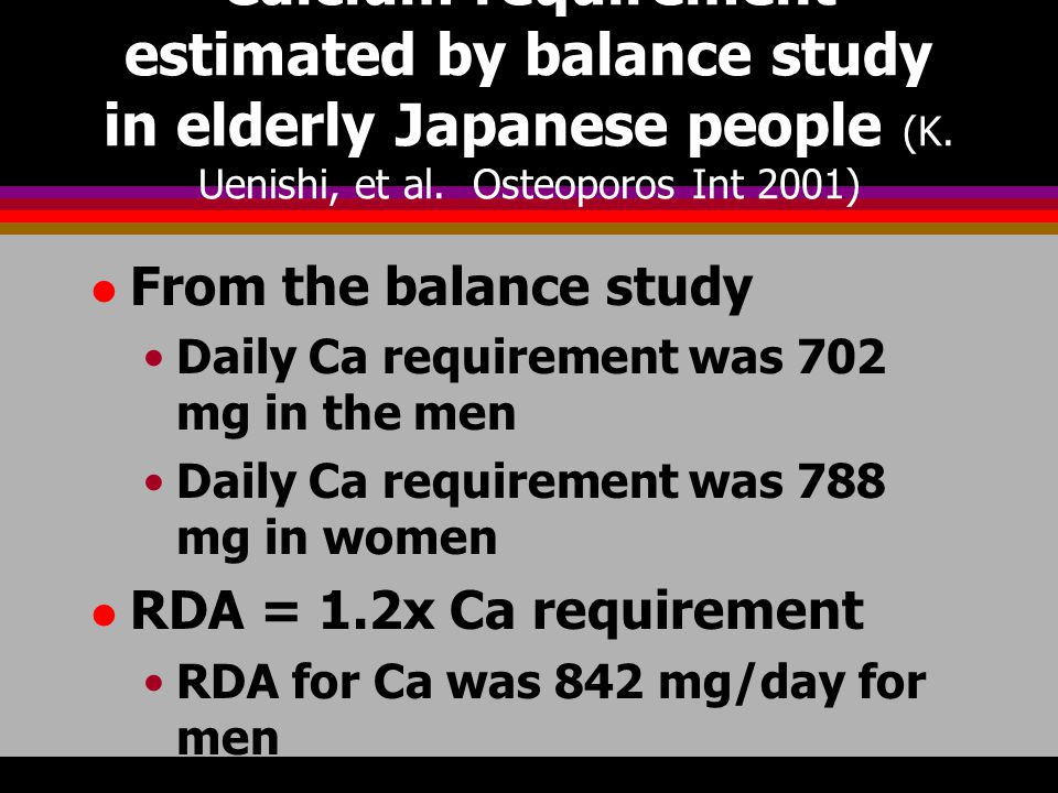 Calcium requirement estimated by balance study in elderly Japanese people (K. Uenishi, et al. Osteoporos Int 2001)