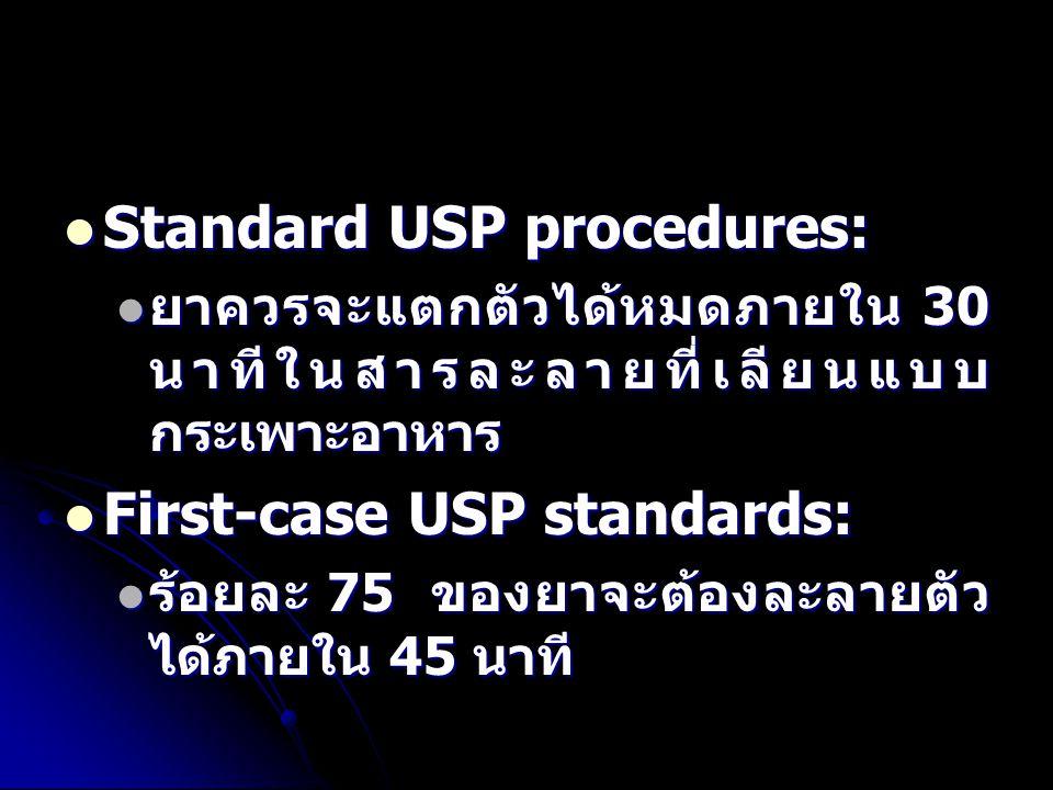 Standard USP procedures: