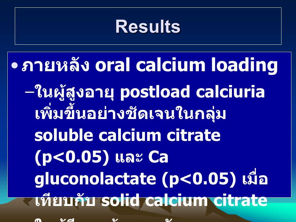 ภายหลัง oral calcium loading