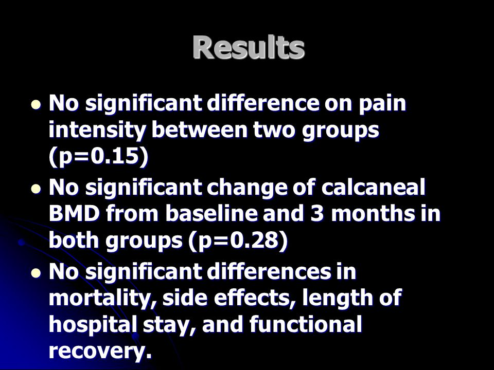 Results No significant difference on pain intensity between two groups (p=0.15)