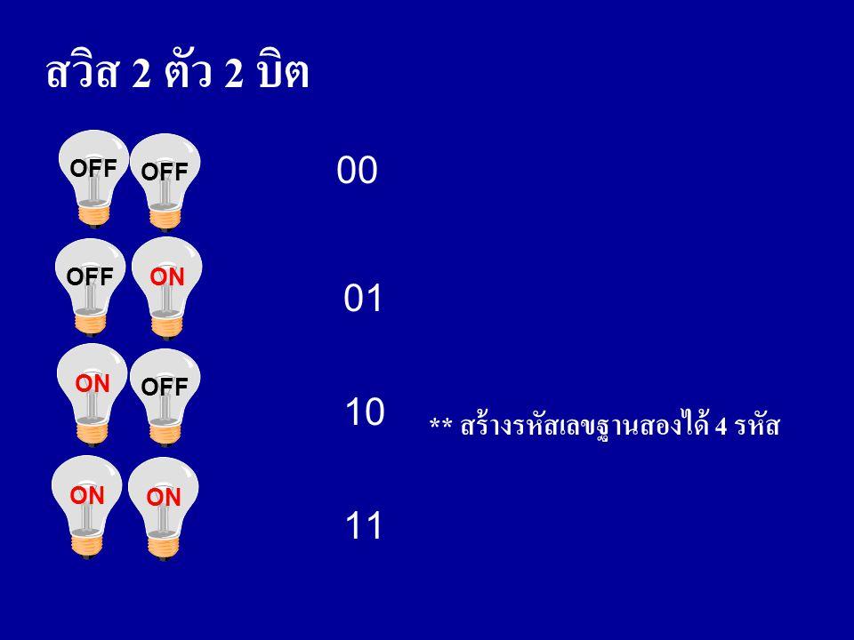สวิส 2 ตัว 2 บิต 00 01 10 ** สร้างรหัสเลขฐานสองได้ 4 รหัส 11 OFF OFF