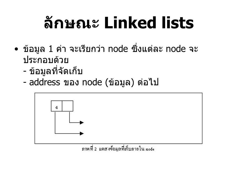 ลักษณะ Linked lists ข้อมูล 1 ค่า จะเรียกว่า node ซึ่งแต่ละ node จะประกอบด้วย - ข้อมูลที่จัดเก็บ - address ของ node (ข้อมูล) ต่อไป.