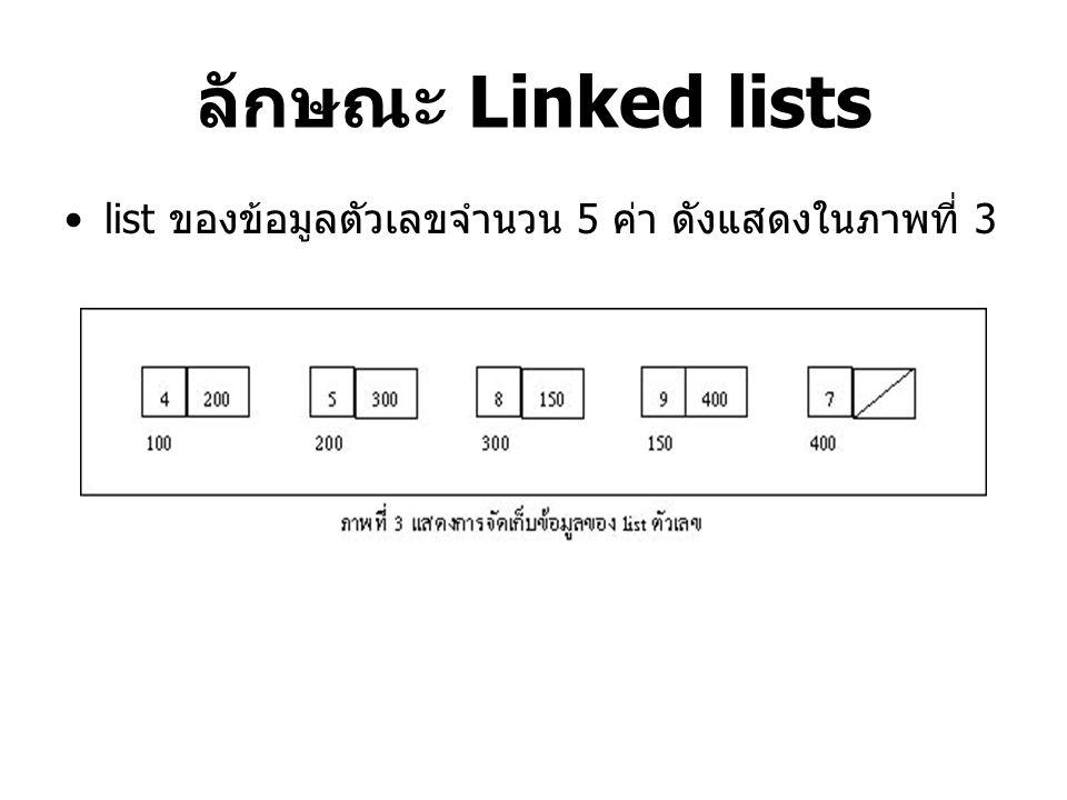 ลักษณะ Linked lists list ของข้อมูลตัวเลขจำนวน 5 ค่า ดังแสดงในภาพที่ 3