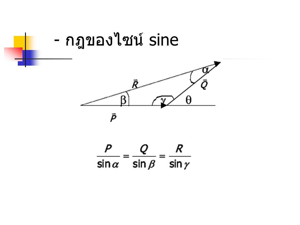 - กฎของไซน์ sine