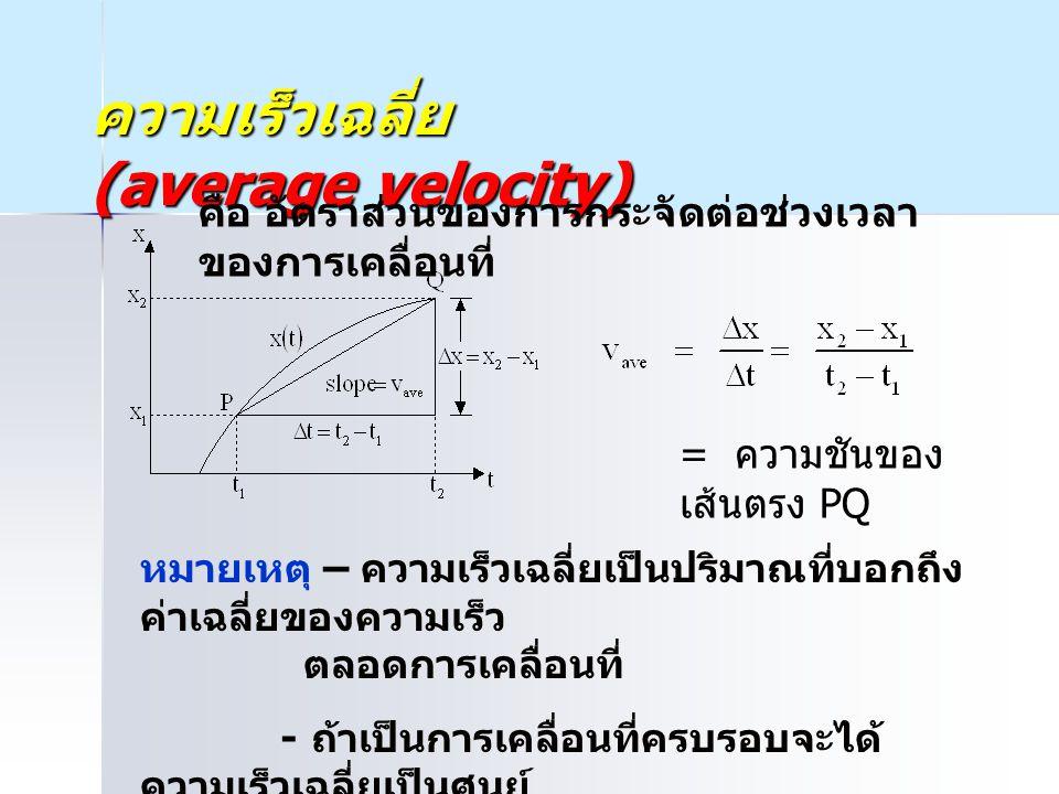 ความเร็วเฉลี่ย (average velocity)