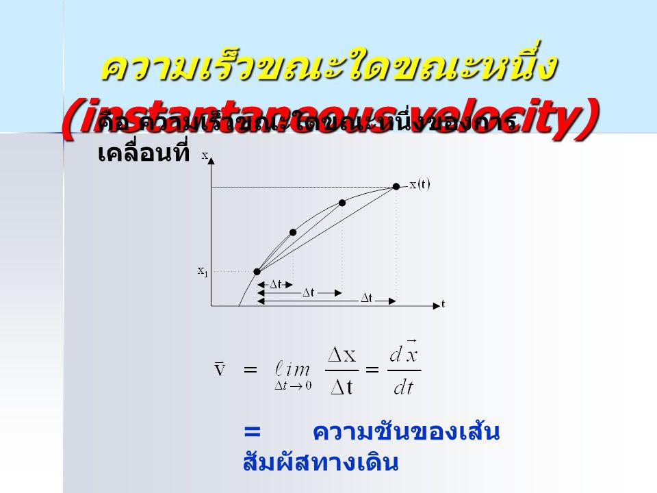 ความเร็วขณะใดขณะหนึ่ง (instantaneous velocity)