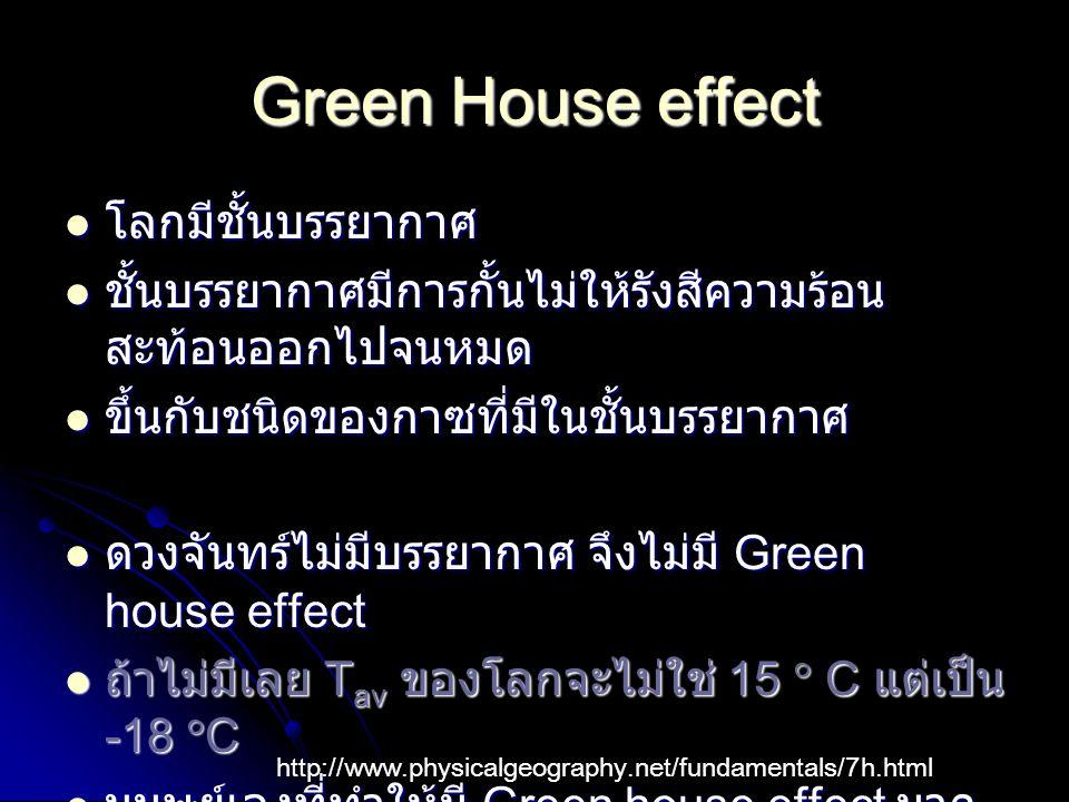 Green House effect โลกมีชั้นบรรยากาศ