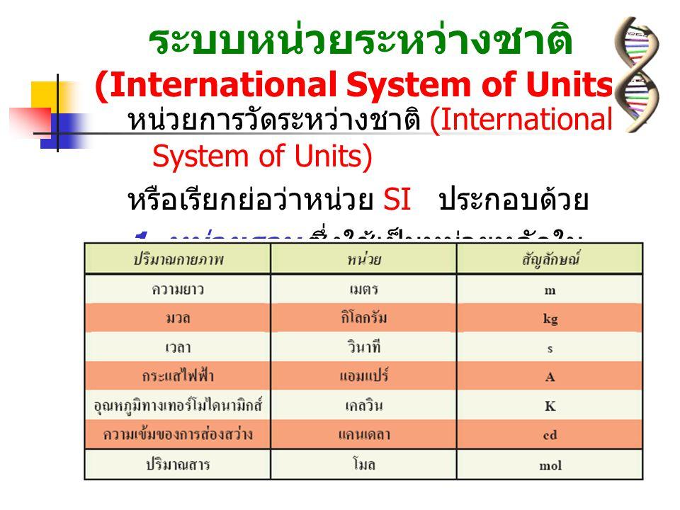 ระบบหนวยระหวางชาติ (International System of Units)