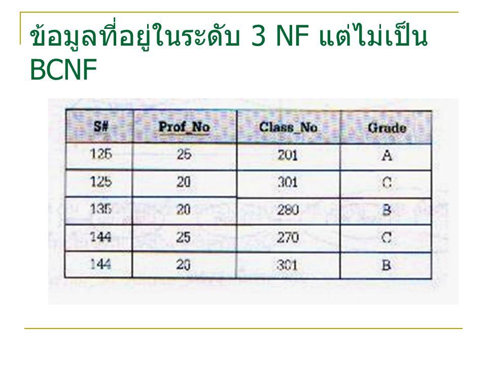 ข้อมูลที่อยู่ในระดับ 3 NF แต่ไม่เป็น BCNF