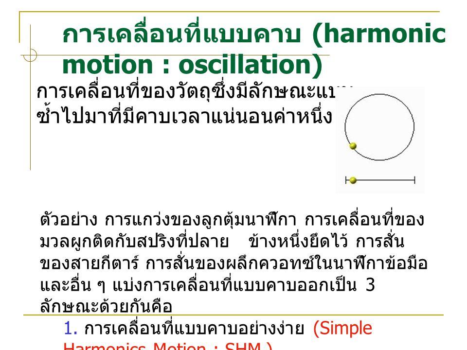 การเคลื่อนที่แบบคาบ (harmonic motion : oscillation)