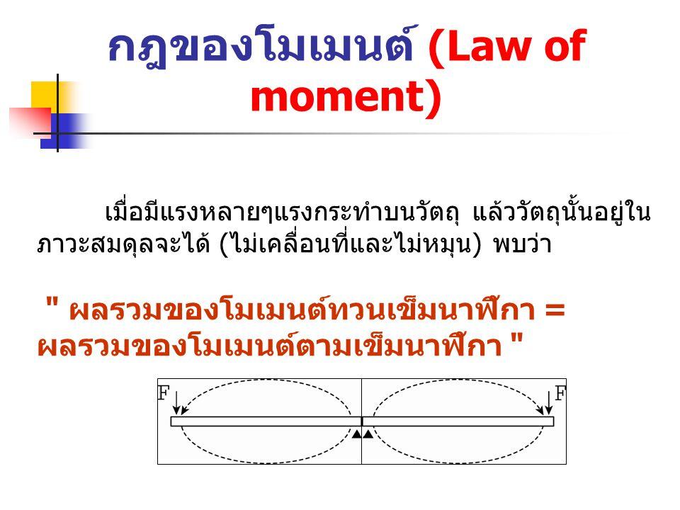 กฎของโมเมนต์ (Law of moment)