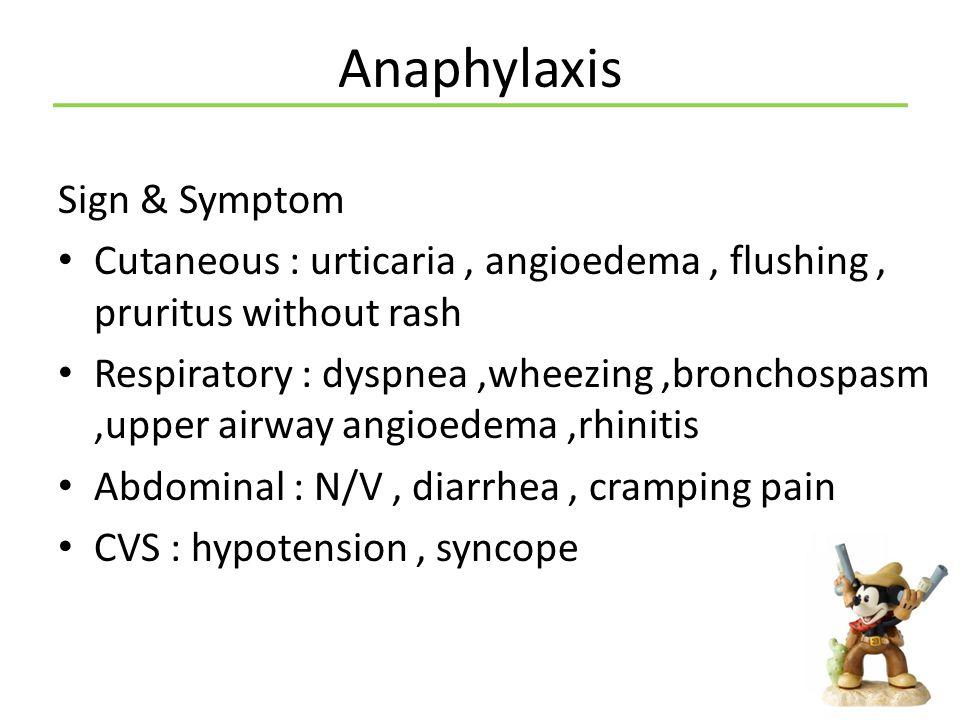 Anaphylaxis Sign & Symptom