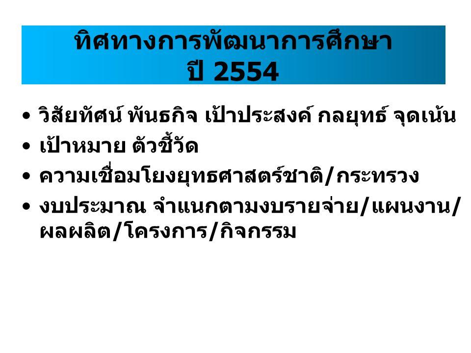 ทิศทางการพัฒนาการศึกษา ปี 2554
