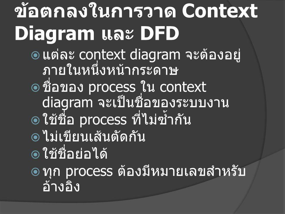 ข้อตกลงในการวาด Context Diagram และ DFD
