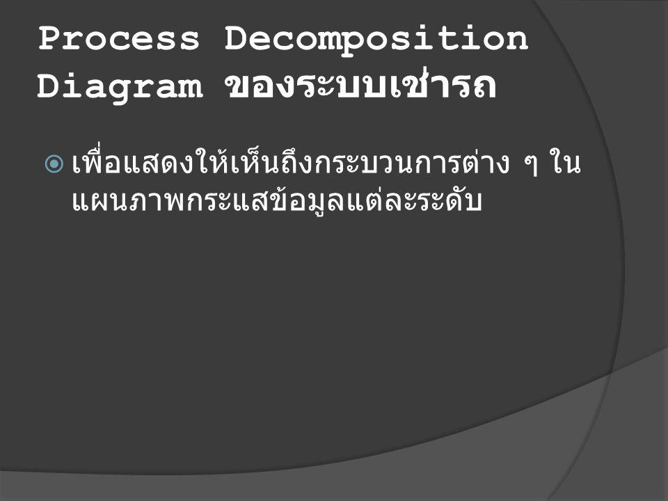 Process Decomposition Diagram ของระบบเช่ารถ