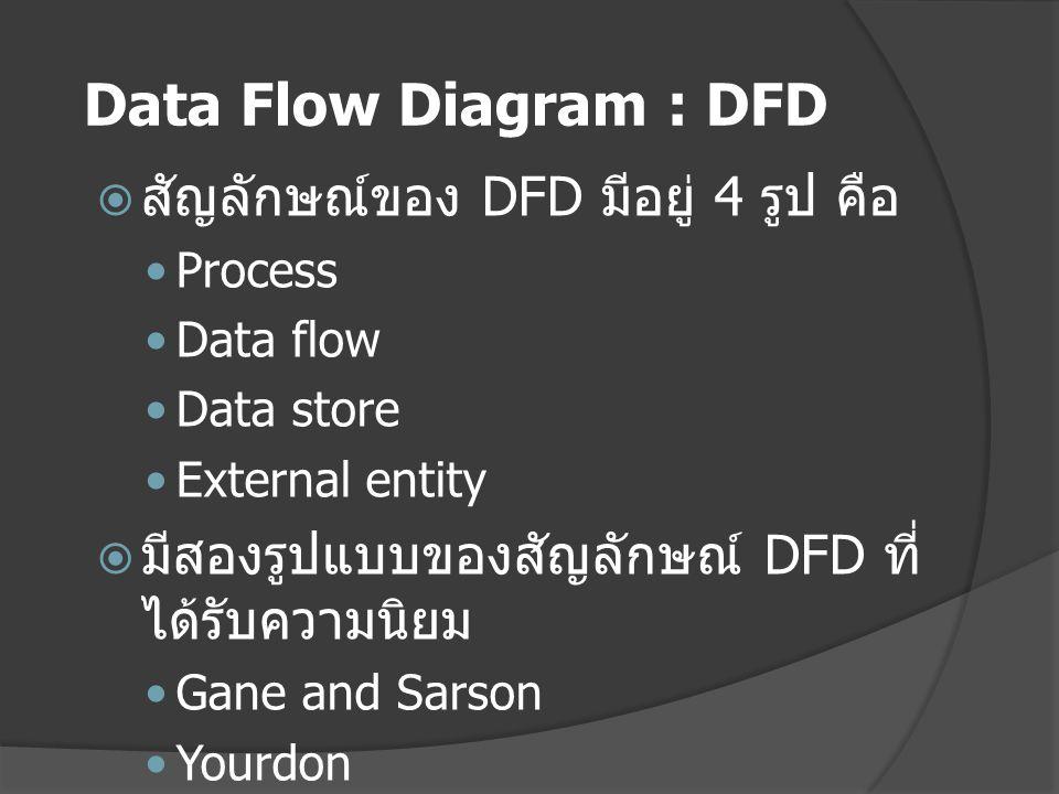 Data Flow Diagram : DFD สัญลักษณ์ของ DFD มีอยู่ 4 รูป คือ