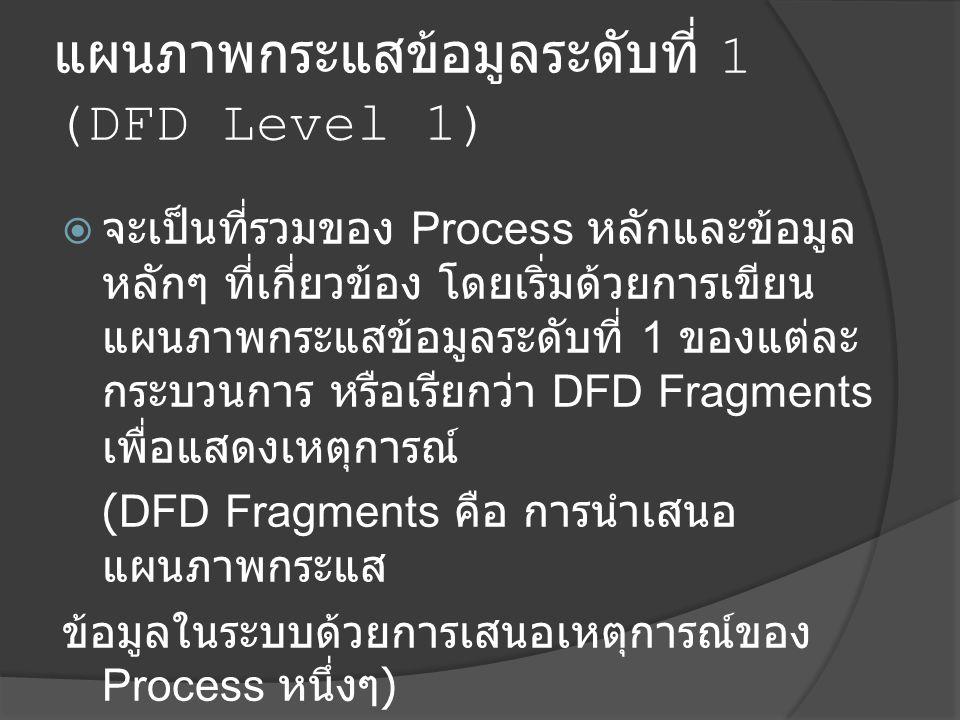 แผนภาพกระแสข้อมูลระดับที่ 1 (DFD Level 1)