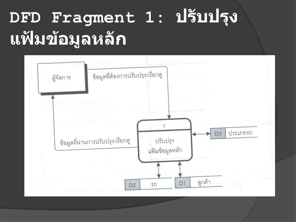 DFD Fragment 1: ปรับปรุงแฟ้มข้อมูลหลัก