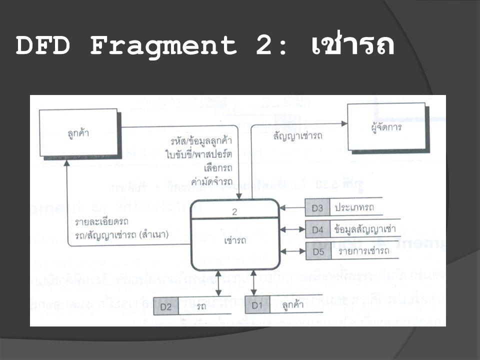 DFD Fragment 2: เช่ารถ