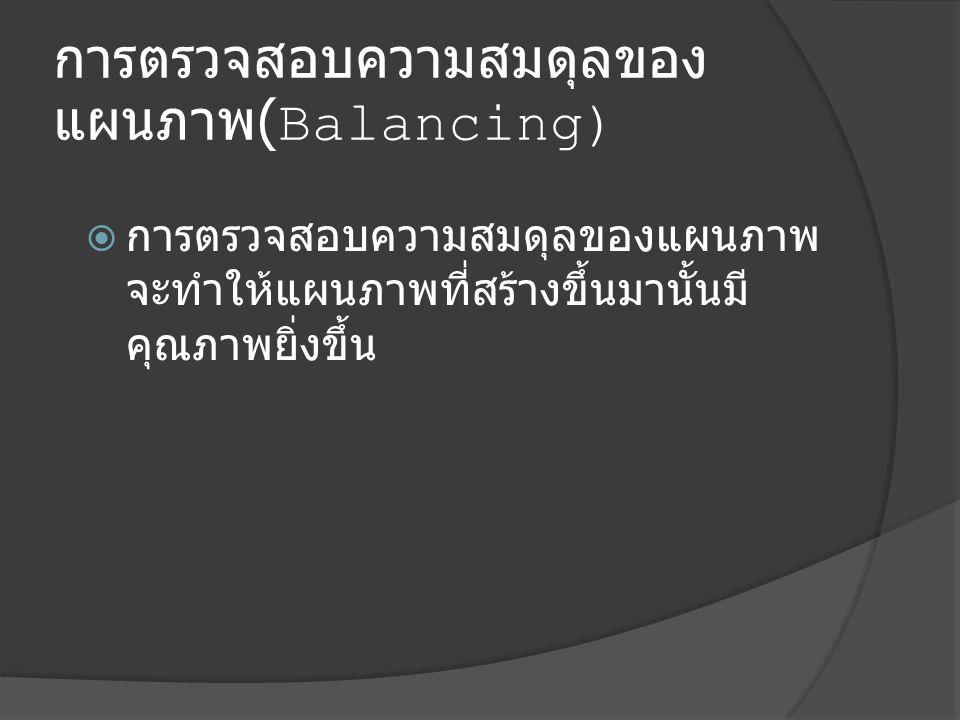 การตรวจสอบความสมดุลของแผนภาพ(Balancing)