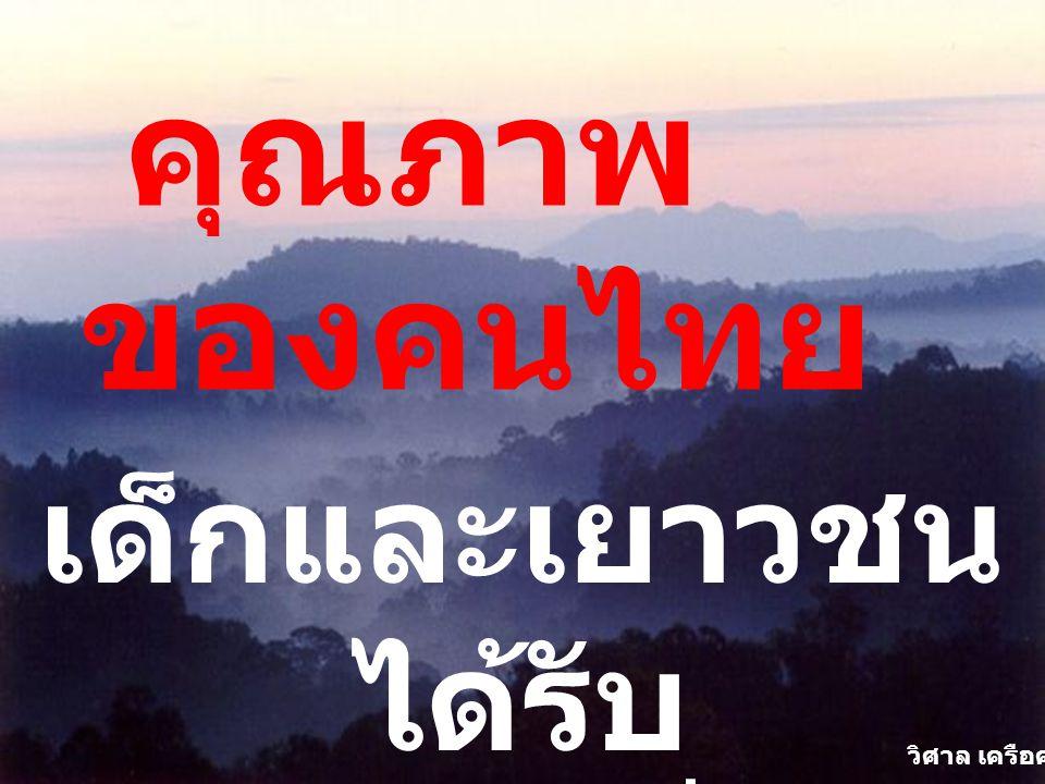 คุณภาพของคนไทย เด็กและเยาวชนได้รับ การศึกษาที่ถูกต้องสมบูรณ์