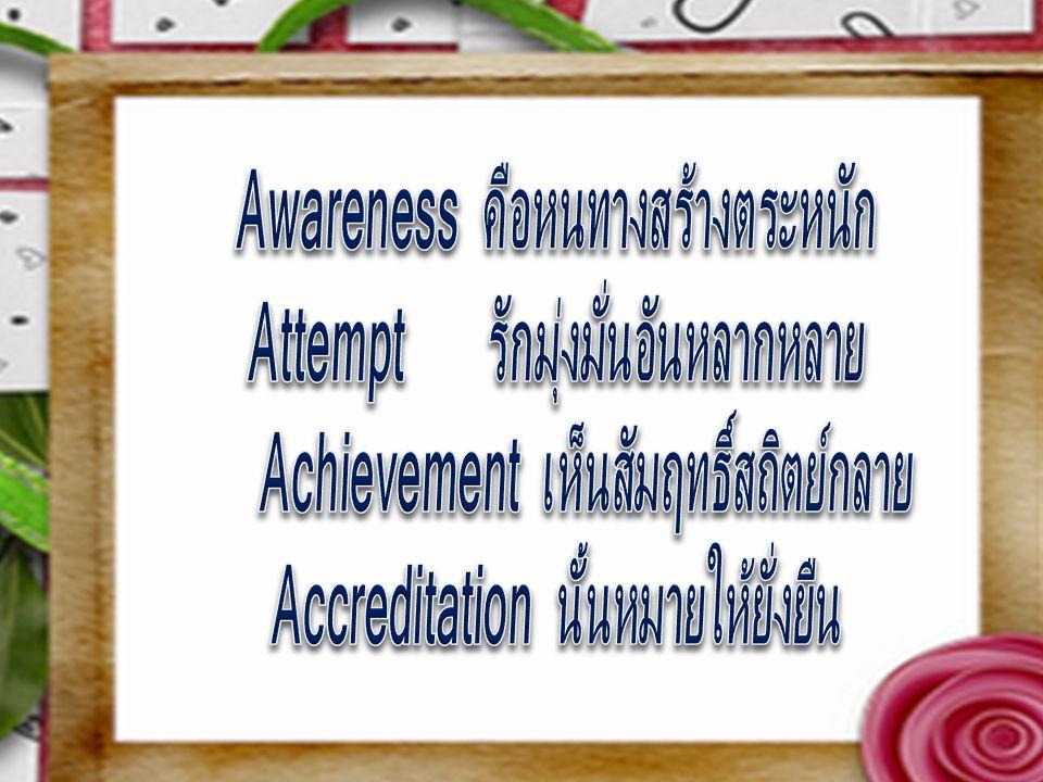 thank you Awareness คือหนทางสร้างตระหนัก