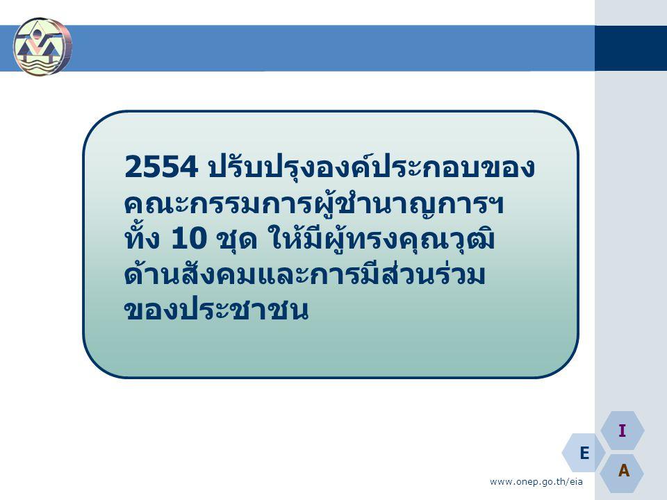 2554 ปรับปรุงองค์ประกอบของคณะกรรมการผู้ชำนาญการฯ ทั้ง 10 ชุด ให้มีผู้ทรงคุณวุฒิด้านสังคมและการมีส่วนร่วมของประชาชน