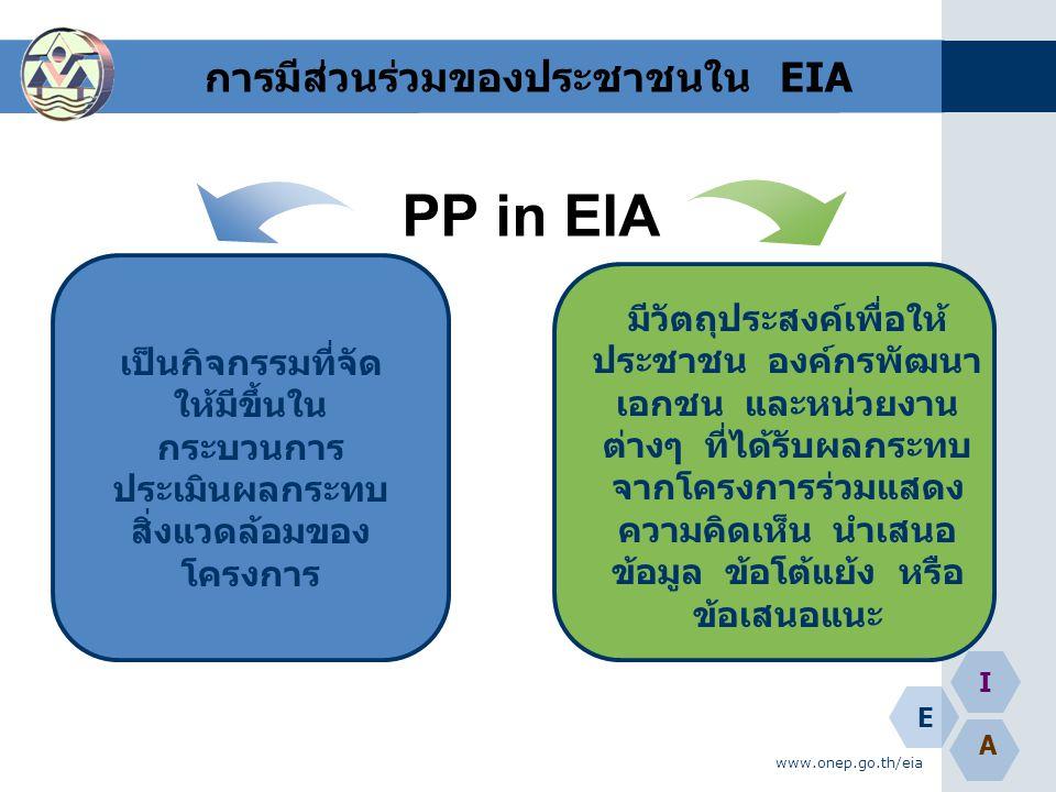 PP in EIA การมีส่วนร่วมของประชาชนใน EIA