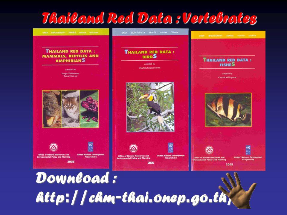 Thailand Red Data : Vertebrates