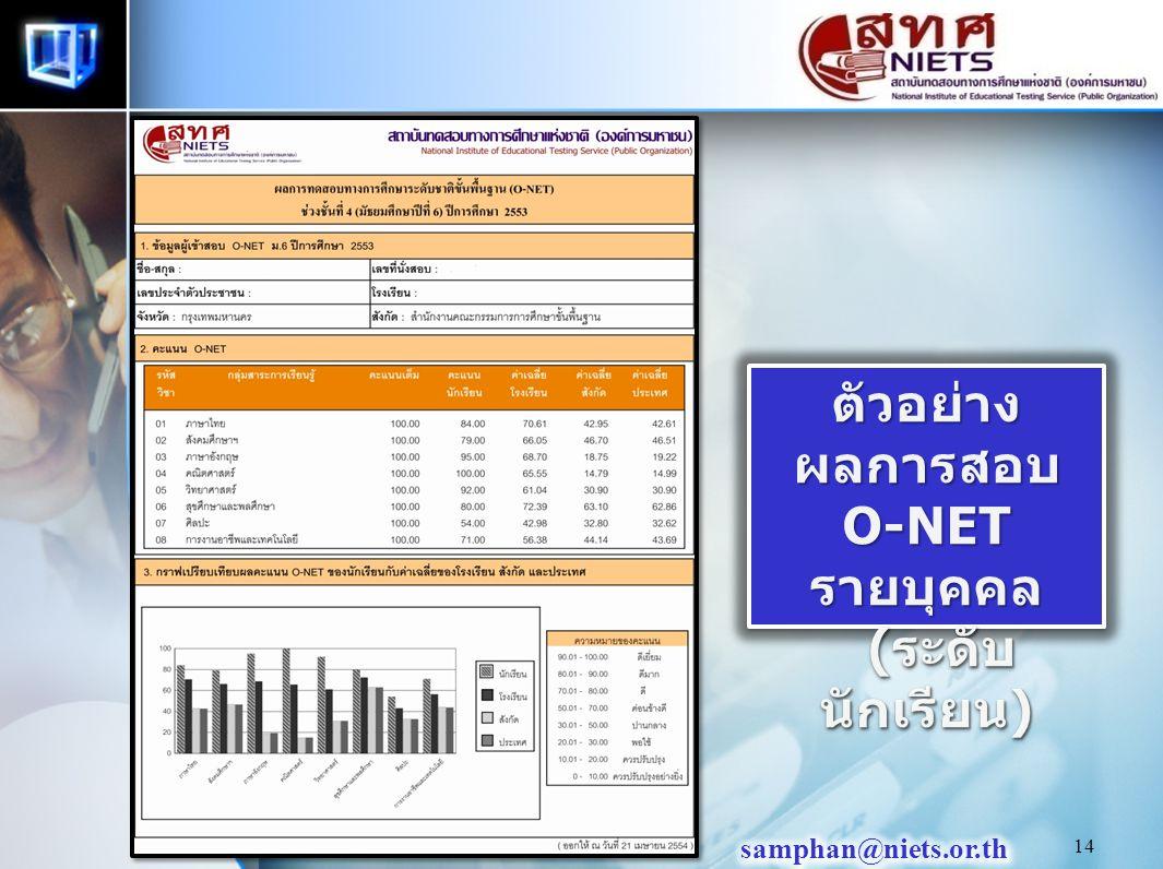 ตัวอย่าง ผลการสอบ O-NET รายบุคคล (ระดับนักเรียน)