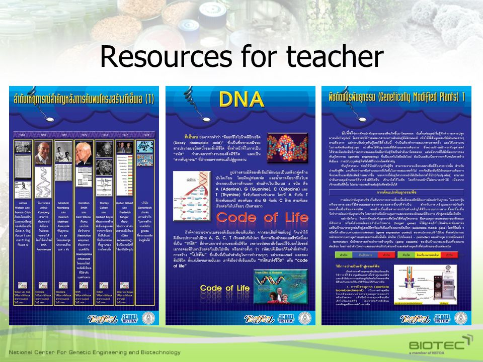 Resources for teacher