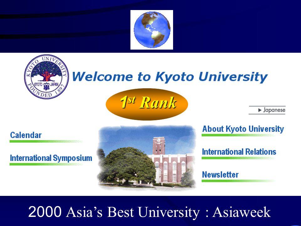 1st Rank 2000 Asia's Best University : Asiaweek