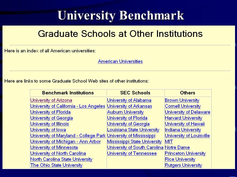 University Benchmark