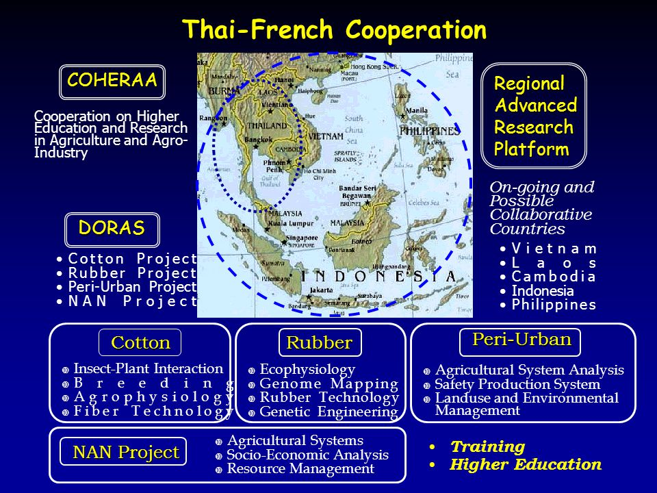 Thai-French Cooperation