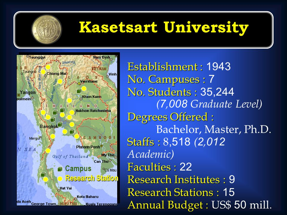 Kasetsart University Establishment : 1943 No. Campuses : 7