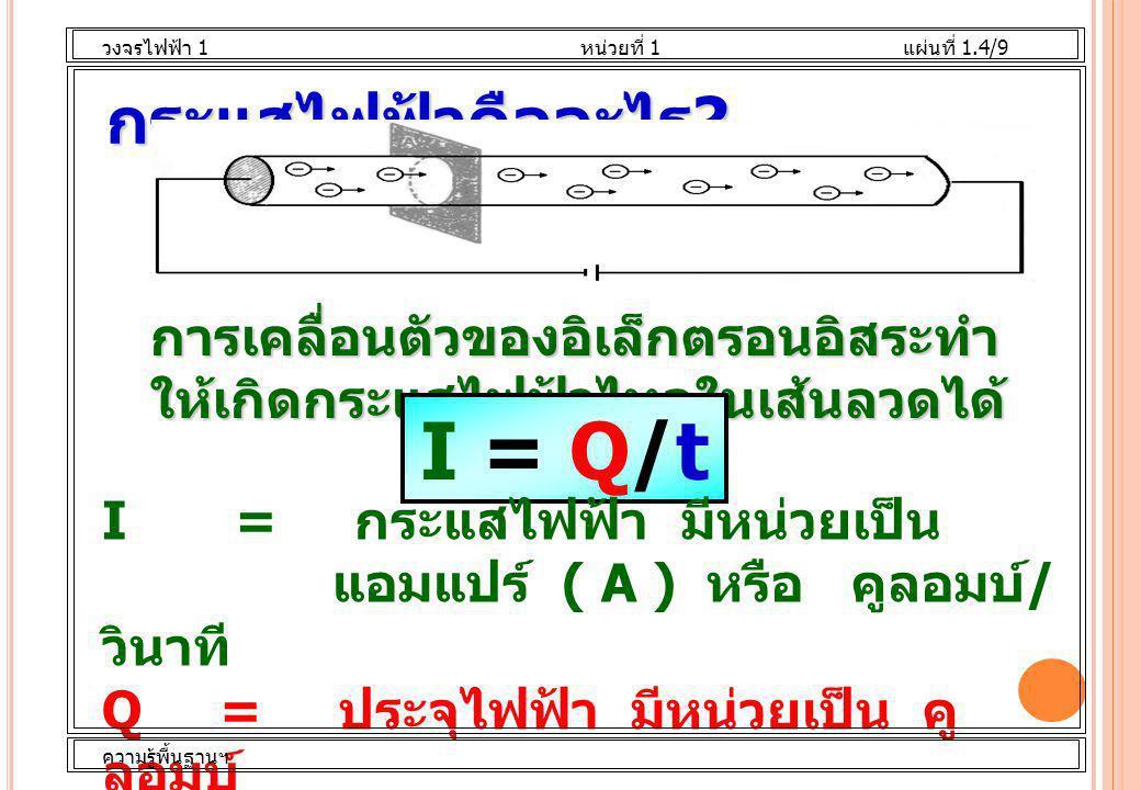 I = Q/t กระแสไฟฟ้าคืออะไร
