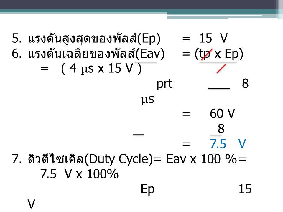 แรงดันสูงสุดของพัลส์(Ep) = 15 V
