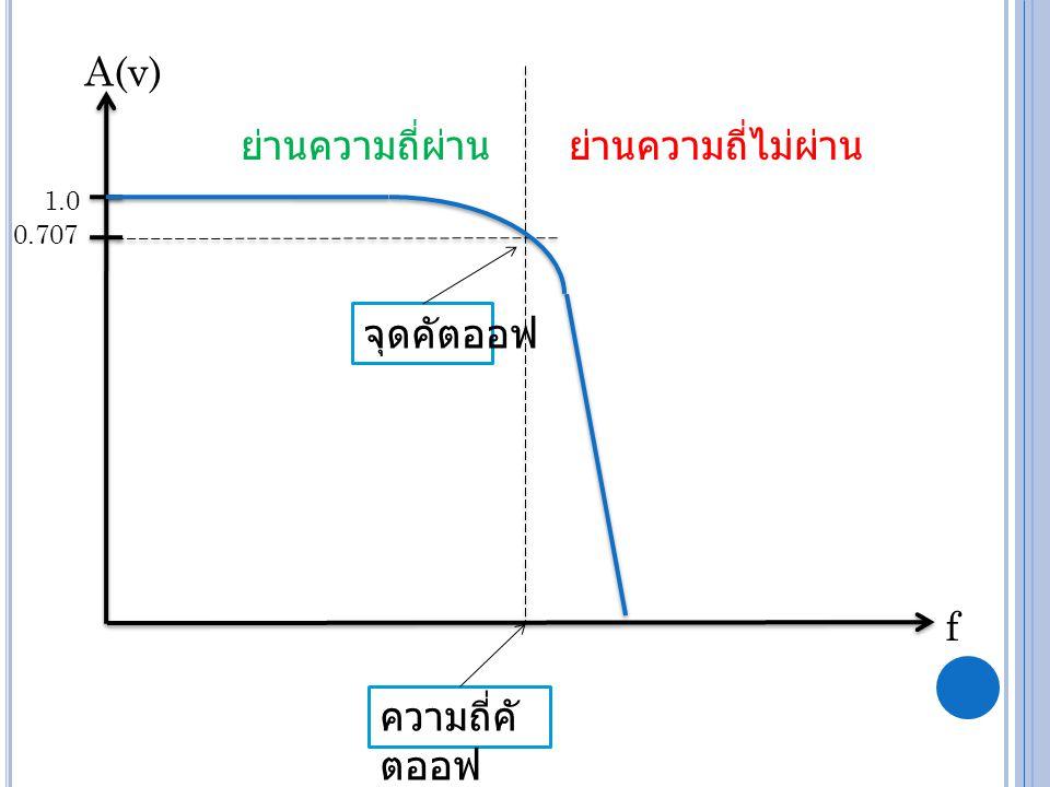 A(v) ย่านความถี่ผ่าน ย่านความถี่ไม่ผ่าน จุดคัตออฟ f ความถี่คัตออฟ 1.0