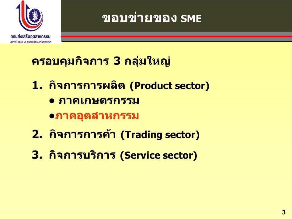 ขอบข่ายของ SME ครอบคุมกิจการ 3 กลุ่มใหญ่