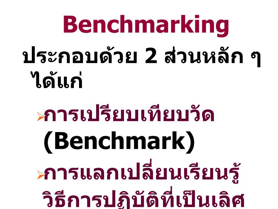 Benchmarking ประกอบด้วย 2 ส่วนหลัก ๆ ได้แก่